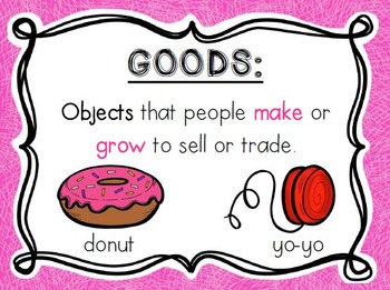 Economics:  {Economics Vocabulary Posters}