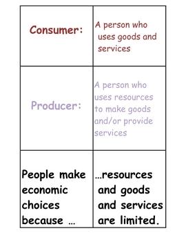 Economics Vocabulary Relay Game