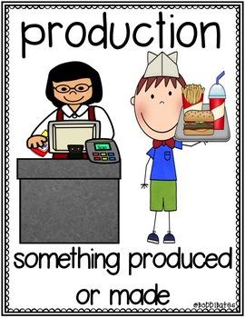 Economics Vocabulary Word Posters