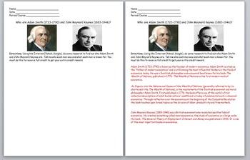 Economics- Who are Adam Smith and John Maynard Keynes?