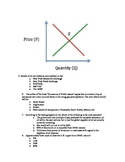 Economics and Business: Supply and Demand Test