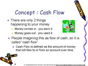 Economics and Personal Finance 101 for Kids : Basic Financial Concept