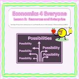Economics for Everyone - Lesson 5: Resources & Enterprise