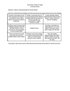 Economics grades 3-5 Extension Menu