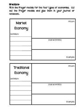 Economies Vocabulary Interactive Notebook Activity