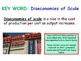 Economies of Scale - Economics - Internal & External Econo