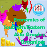 Economies of Southern/Eastern Asia graphic organizer