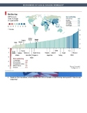 Economies of the US and Canada