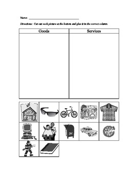Economy Test - 2nd or 3rd Grade - includes Goods/Services and Wants/Needs sorts