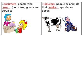 Economy Vocabulary