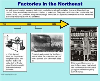 Economy of the Northeast U.S. -  A Fourth Grade PowerPoint Introduction