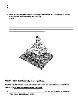 Ecosystem Assessment Pack