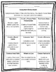 Ecosystem Choice Board (9 Activities) Rubrics Included!
