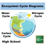 Ecosystem Cycle Diagrams