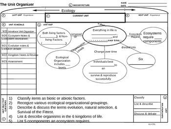 Ecosystem & Diversity Unit Organizer Student Version