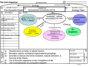 Ecosystem & Diversity Unit Organizer Teacher Version KEY