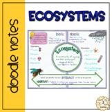 Ecosystem Doodle Notes