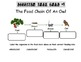 Ecosystem Food Chain Web Task cards (5), bell work, starters or homework packet