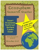 Ecosystem (Habitat) Research Pack