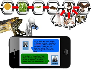 Ecosystem Interactions Animated PowerPoint Readers' Theater