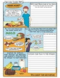 Ecosystem Interactions: Decomposers Inquiry Activity Comic