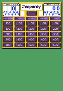 Ecosystem Jeopardy Review Game