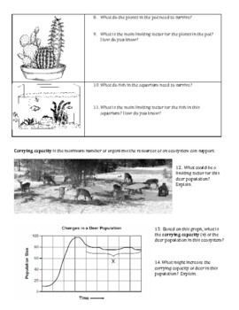 Ecology: Limiting Factors and Carrying Capacity (Living Environment / ESL)