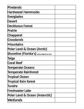 Ecosystem Names