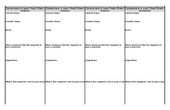 Ecosystem/Organism Research Project Organizer