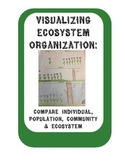 Compare Levels of Organization: Individual, Population, Community & Ecosystem