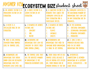 Ecosystem Size/Relationships/Energy Transfer Task Cards