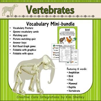 Ecosystem Vocabulary - Vertebrates