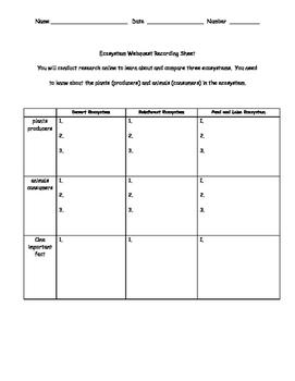 Ecosystem Webquest Recording Sheet