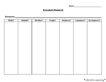 Ecosystem Worksheet-Two Versions