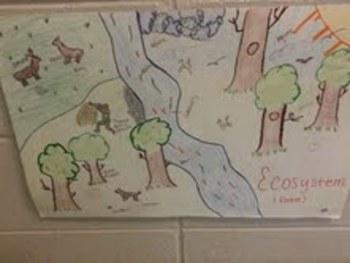 Ecosystem poster