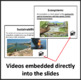 Ecosystems Lesson - Ecology PowerPoint Lesson and Student Notes