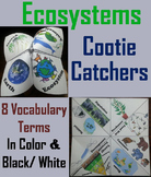 Ecosystems Activity: Population, Food Web, World Biomes an
