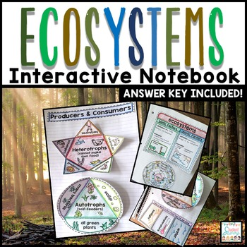 Ecosystems Distance Learning Interactive Notebook Ecology | Covid-19