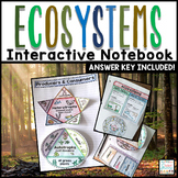Ecosystems Interactive Notebook | Food Chain Food Web Prod