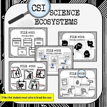 Ecosystems CSI Science