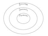 Ecosystems Circle Map