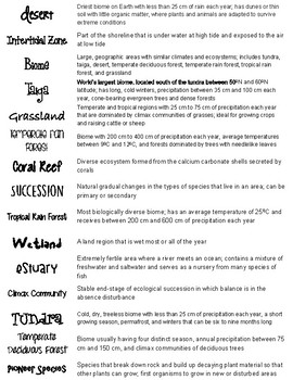 Ecosystems Cut-n-Paste Vocabulary
