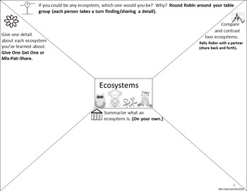 Ecosystems Depth and Complexity Frames and Task Cards