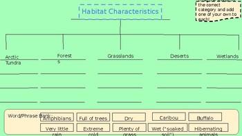 Ecosystems Digital Interactive Science Notebook