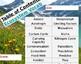 Ecosystems Digital Vocabulary