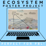 Ecosystems/Ecology Poster Project