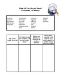 Ecosystems Environments Vocabulary Activity--Prior Knowledge/Quiz