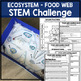 Ecosystems - Food Web STEM Challenge