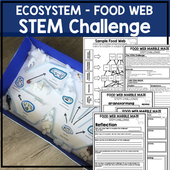 Ecosystems STEM - Food Web STEM Challenge