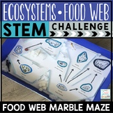 Ecosystems STEM - Food Web STEM Challenge